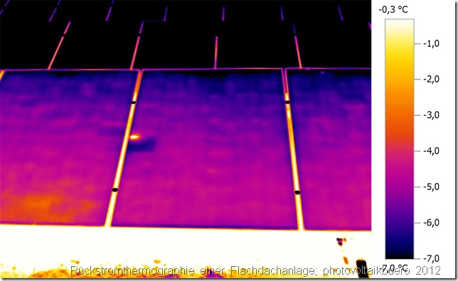 Hotspot an polykristallinem Solarmodul