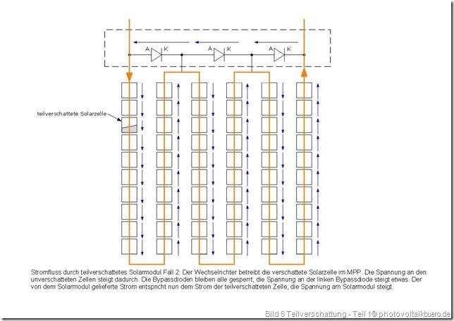 Stromfluss und Spannungen an einem teilverschatteten Solarmodul Fall 2