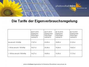 Eigenverbrauchsregelung für Solarstrom 2010