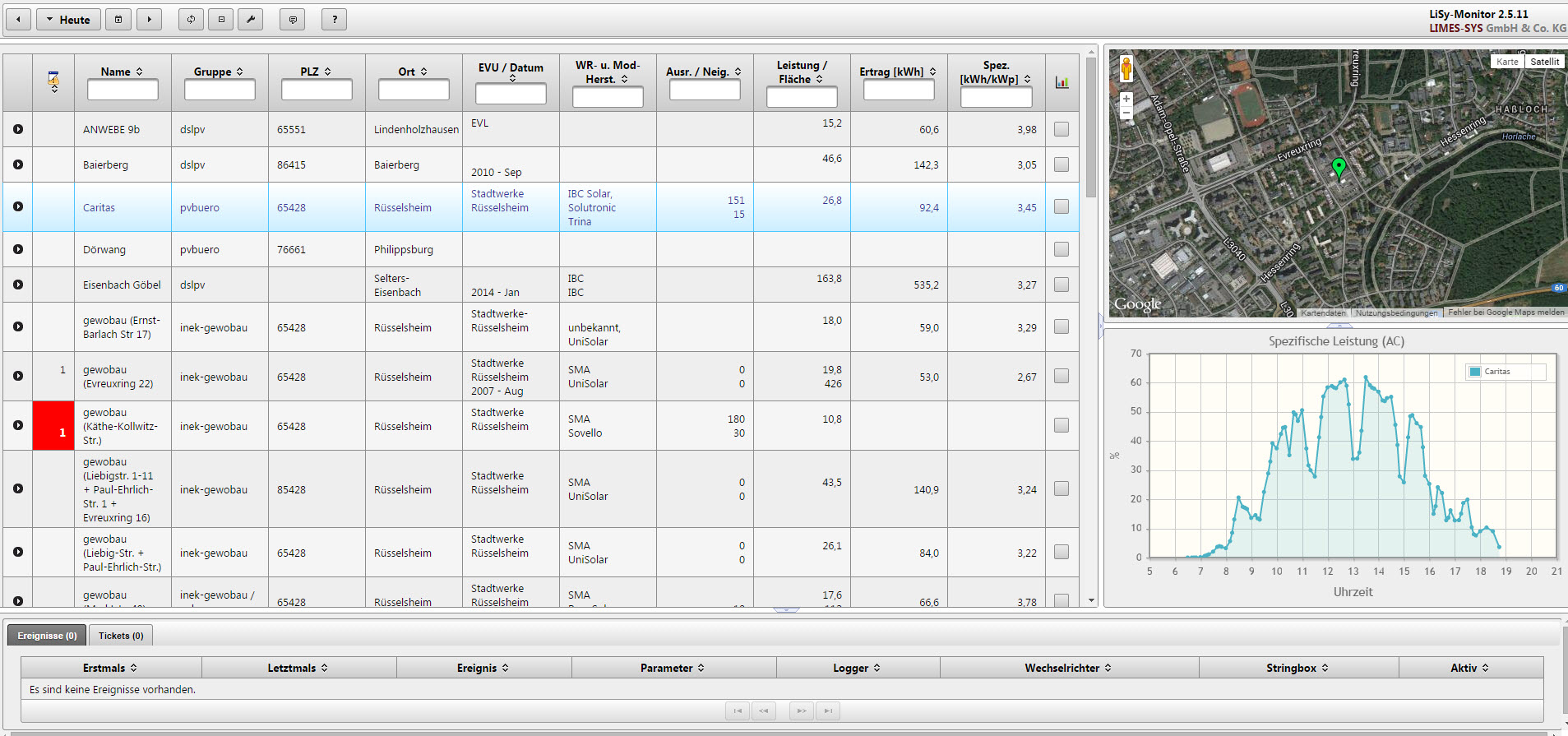 Weboberfläche des Lisy Solarstatistik Metaportals