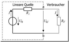 Prinzipschaltbild einer Spannungsquelle. Quelle: Wikipedia