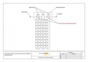 Bild 2:Vermutung: Defekte Bypassdioden verursachen einen lokalen Kurzschluss im Modul