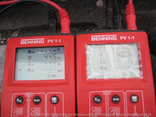 Das Bild zeigt zwei Messgeräte vom Typ Benning PV-1