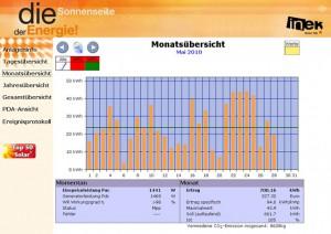 typische Ansicht des Internetportals eines Datenloggers vom Typ SolarLog