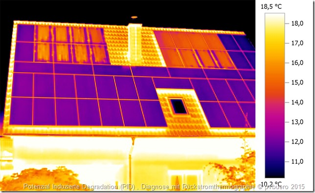 thermography photovoltaic
