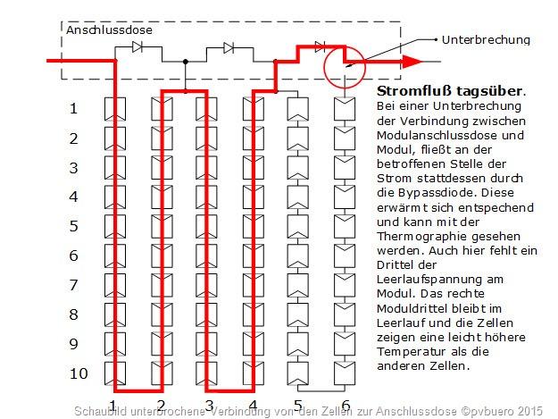 Schaubild-defekter-Zellverbinder_.jpg