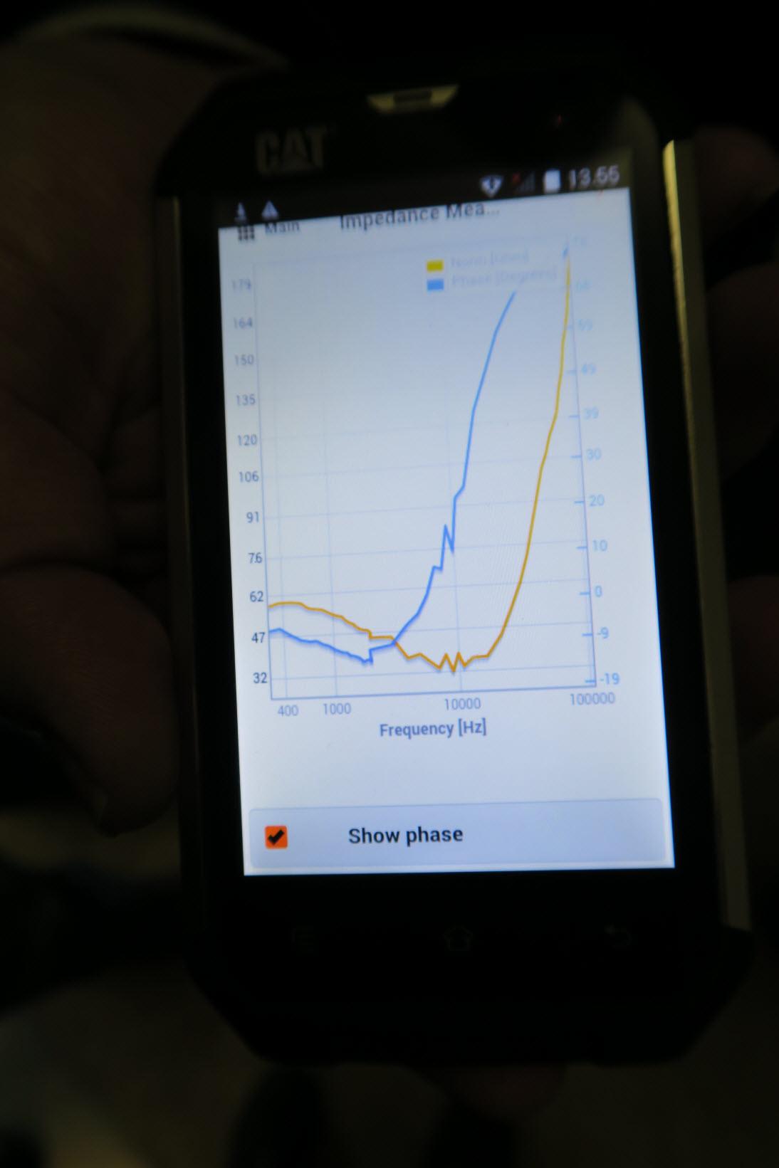 Impedanzmessung eines Solarmodulstranges